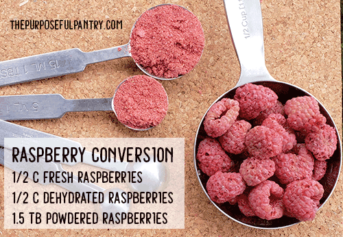 1.5 cup measure of dehydrated respberries and raspberry powder conversion chart