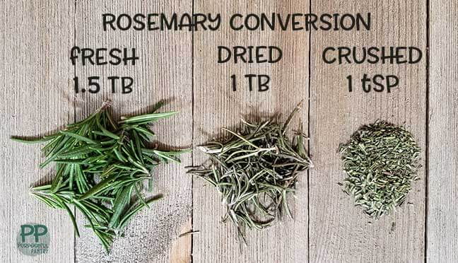 Fresh, dried and crushed rosemary on a wooden surface - chart to show how much of each to use.