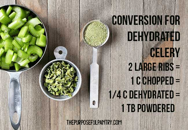 Measuring cups containing fresh celery, dehydrated celery and celery powder